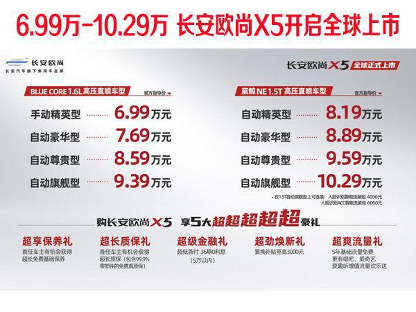 6.99万-10.29万 长安欧尚X5开启全球上市