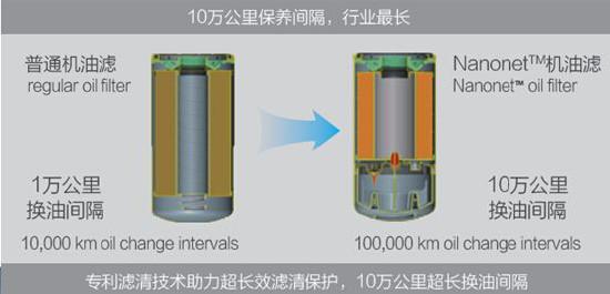 重卡发动机10万公里保养 靠谱还是忽悠?